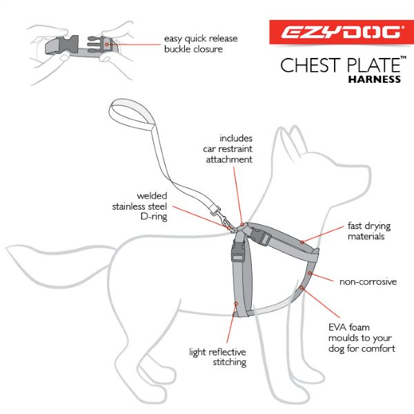 ezydog-chestplate-harness-diagram