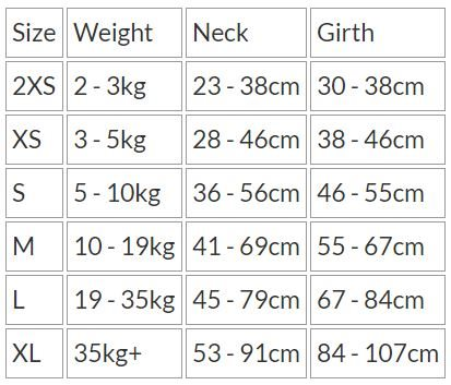 QuickFit Sizing