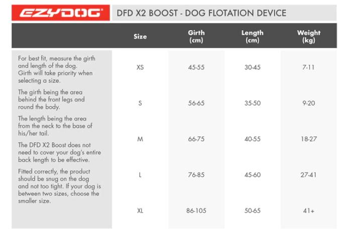 EzyDog X2 Boost Dog Flotation Vest Fitting Guide crop