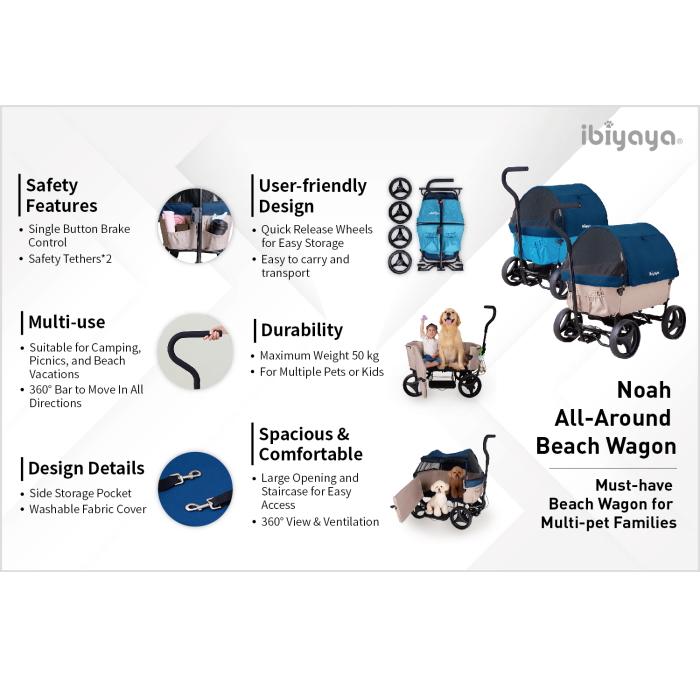 Ibiyaya Noah All Round Pet Dog Beach Wagon_Features